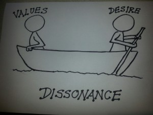 Dreams and Values opposing.... results in Dissonance